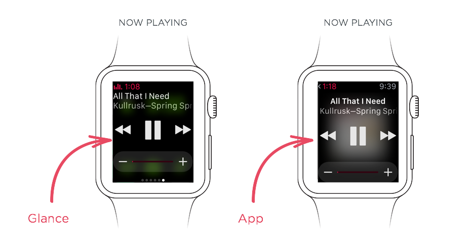 switching between two active apps on apple watch