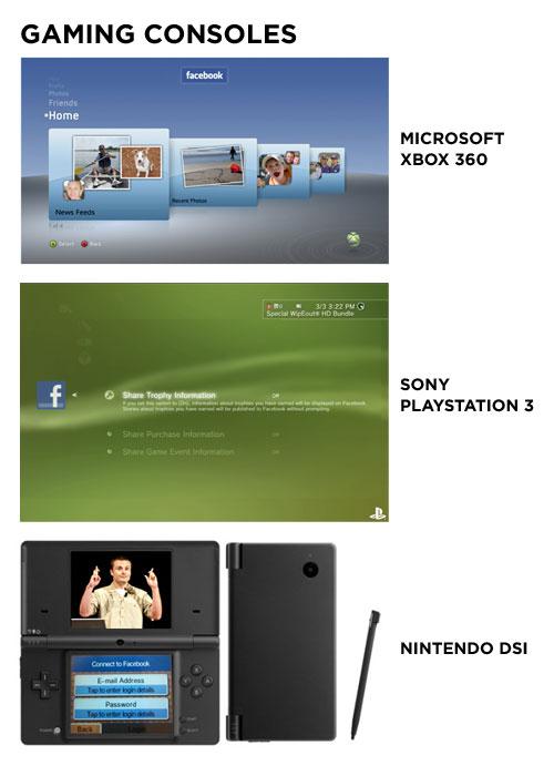 facebook game consoles