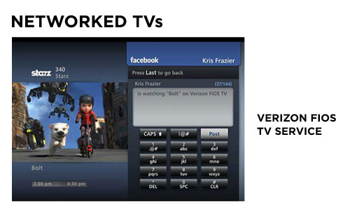 facebook networked tvs