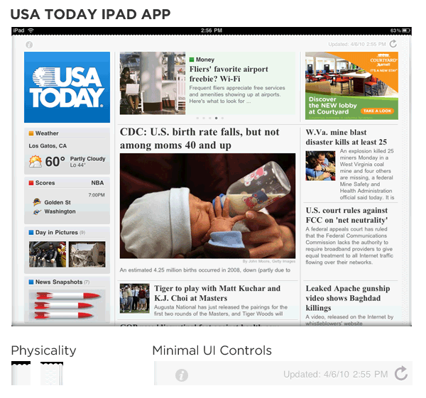 USA Today iPad App