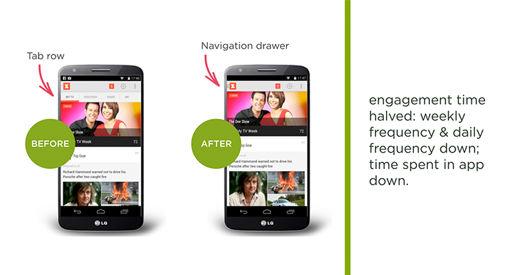 Zeebox Menu Design: Before & After