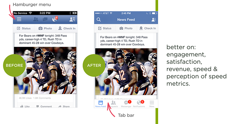 Facebook iOS Menu Design: Before & After