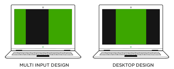 comparison of multi input vs. traditional layouts
