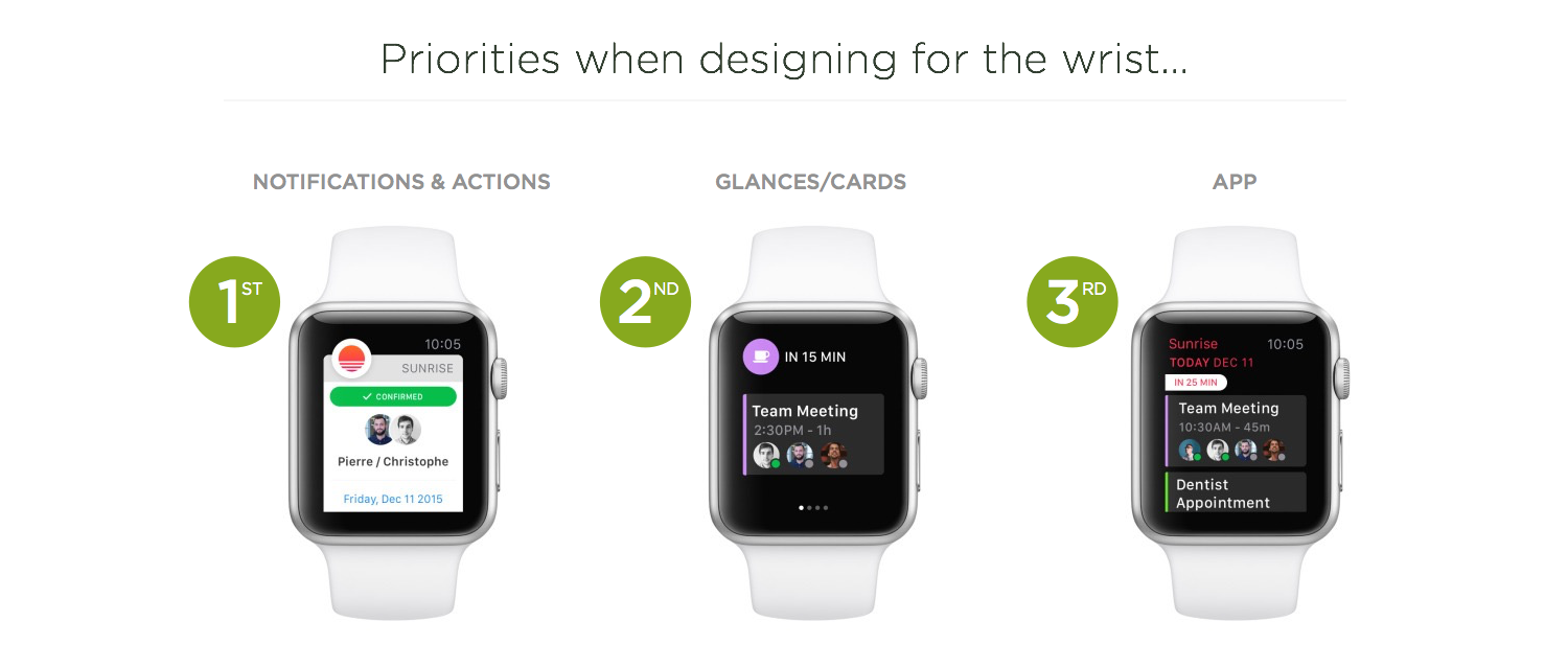 priorities when designing for apple watch