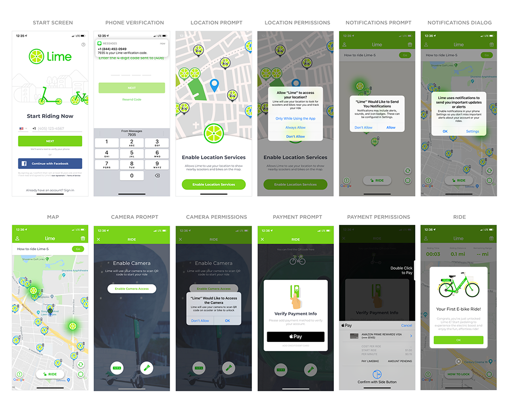 Lime mobile app on-boarding process