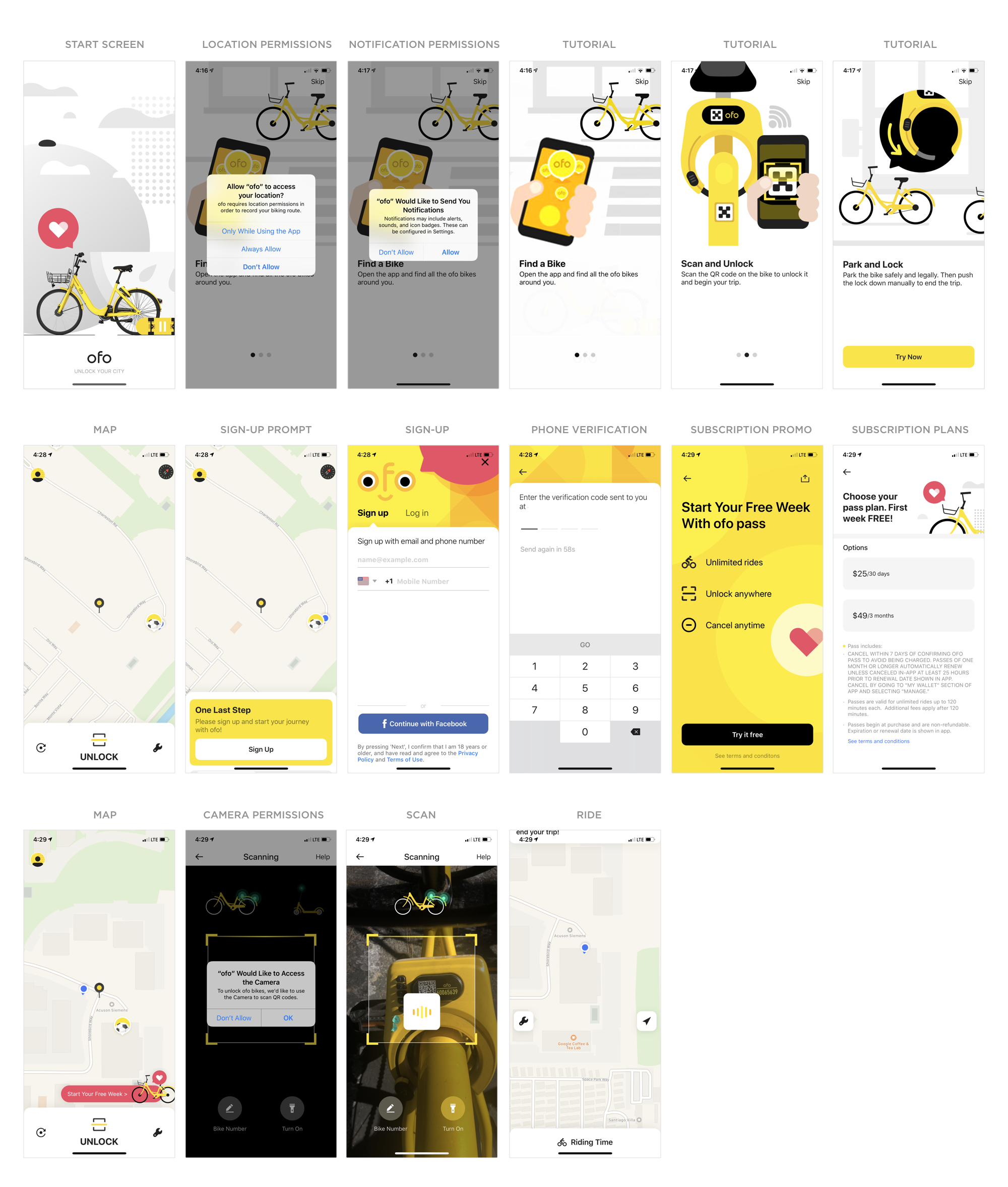 LukeW | What Can Bike Sharing Apps Teach Us About Mobile On