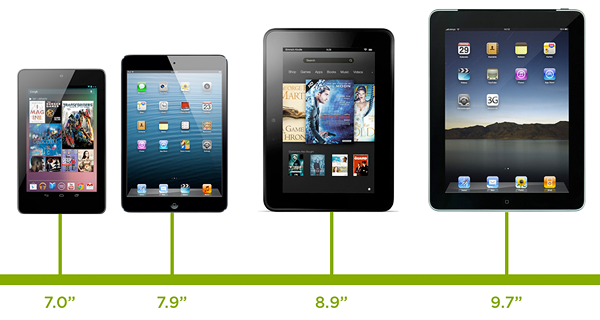 tablet screen sizes from 7 to 10.1 inches