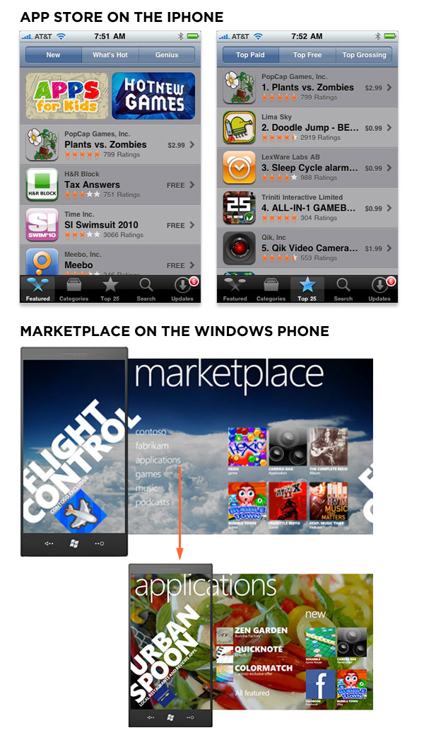 marketplace on the windows phone series 7